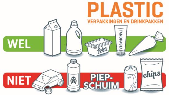 Wat mag er wel en niet bij plastic afval?